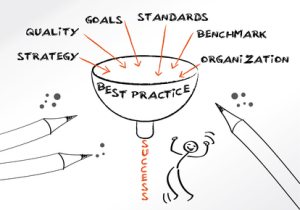 Best Practices in Content Marketing for Dentists