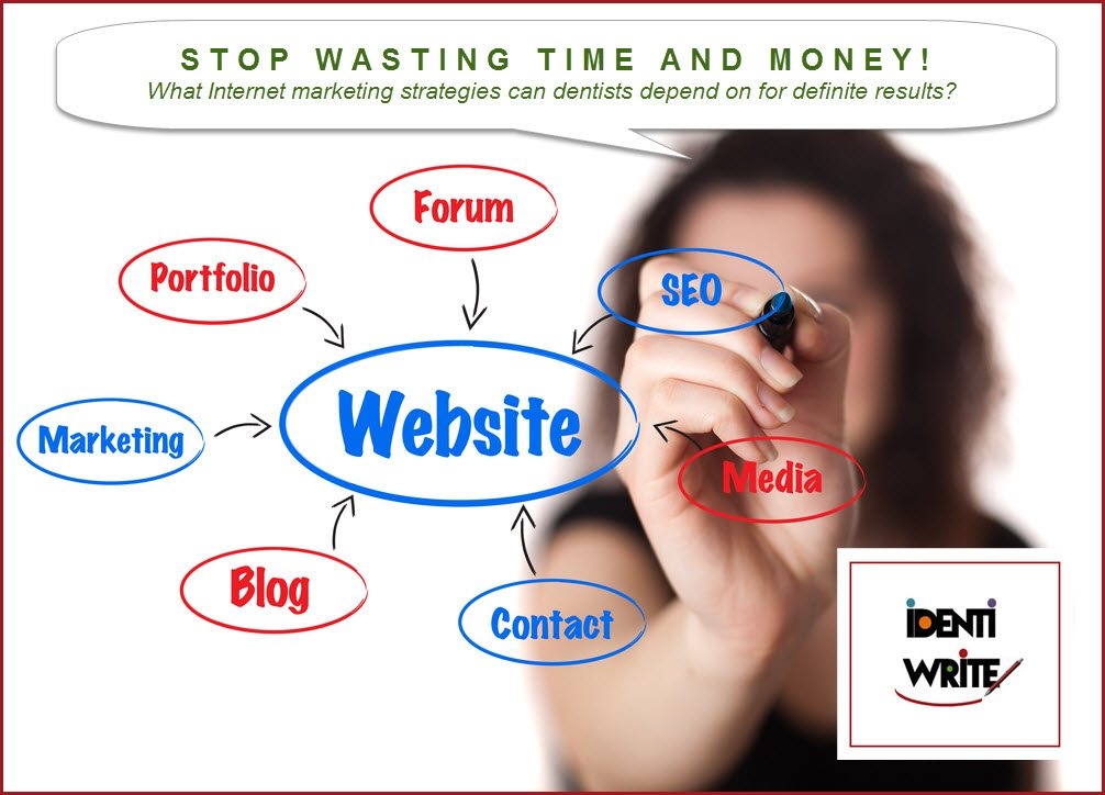 drawing website seo marekting ideas for dentists