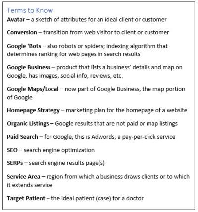 terms for dental marketing blog